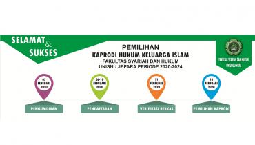 Tahapan Pemilihan KAPRODI HKI FSH Periode 2020-20224