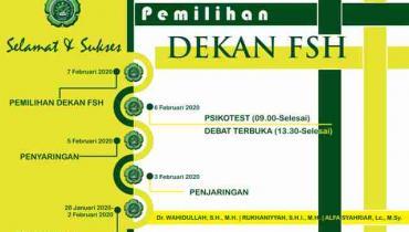Tahapan Pemilihan Dekan Fakultas Syariah & Hukum UNISNU Jepara Periode 2020 - 2024