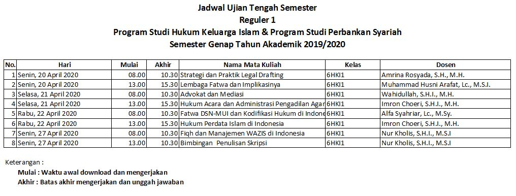 HKI Semester 6 R1