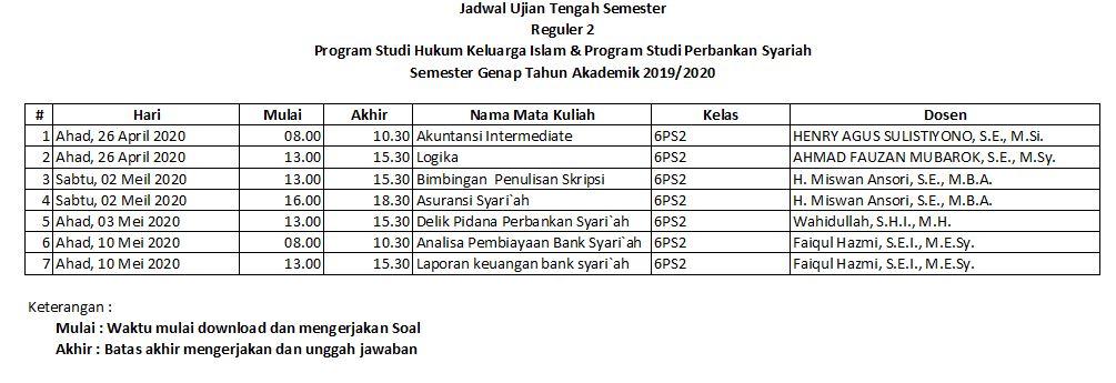 PS Semester 6 R2